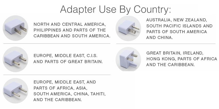 Adapters for Europe