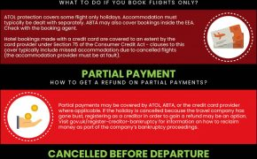 Holiday Cancellation Infographic